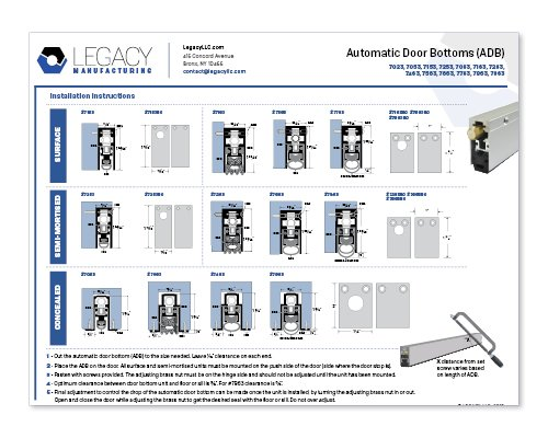 Automatic Door Bottoms