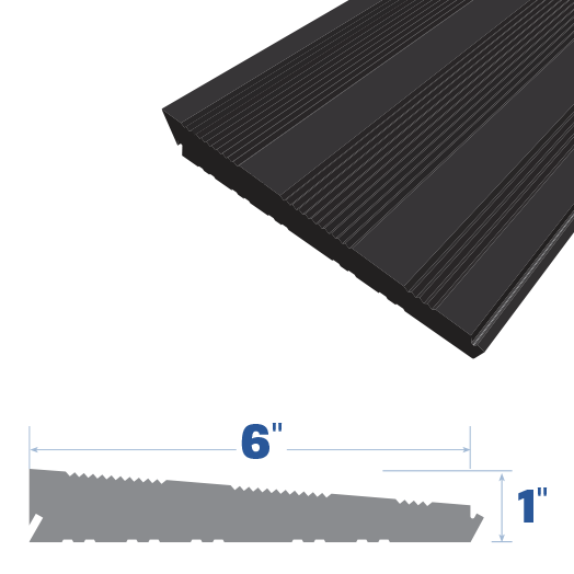 Rubber Extrusion ramp Legacy